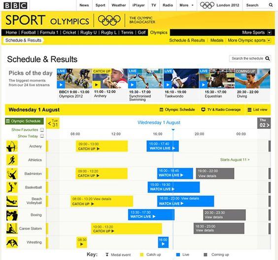 bbc-olympcis